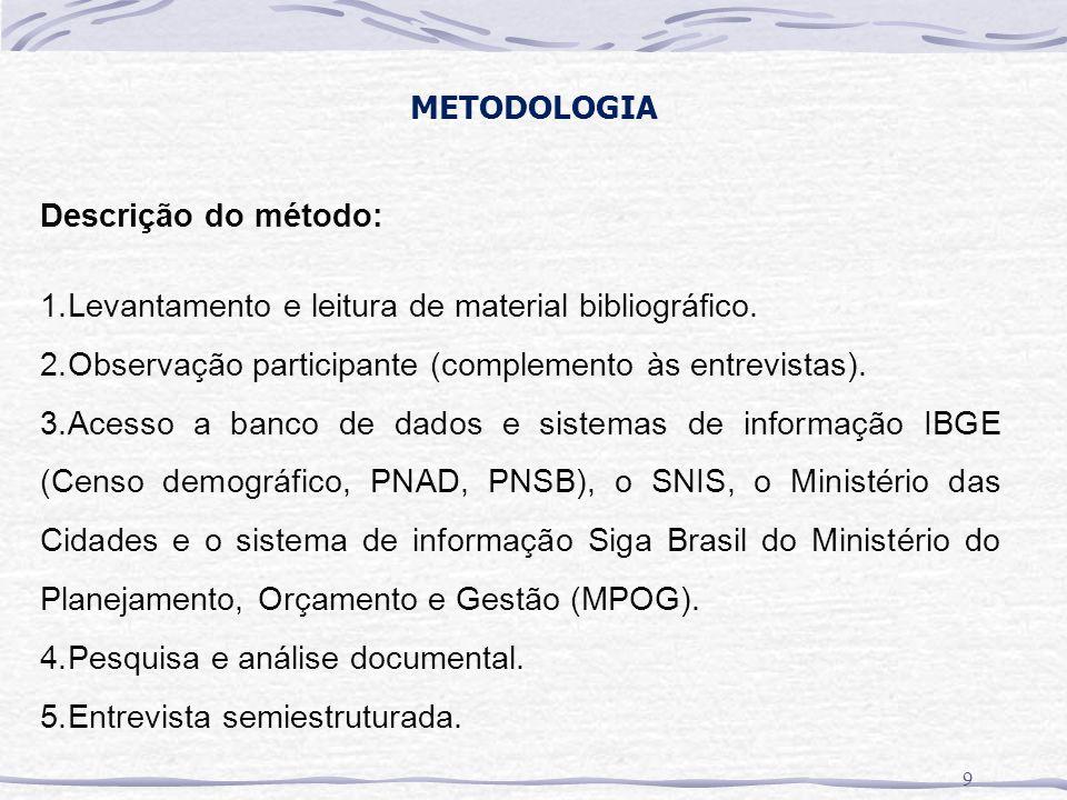 METODOLOGIA 9 Descrição do método: 1.Levantamento e leitura de material bibliográfico. 2.Observação participante (complemento às entrevistas). 3.Acess