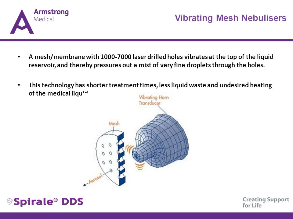 Vibrating Mesh Nebulisers A mesh/membrane with 1000-7000 laser drilled holes vibrates at the top of the liquid reservoir, and thereby pressures out a
