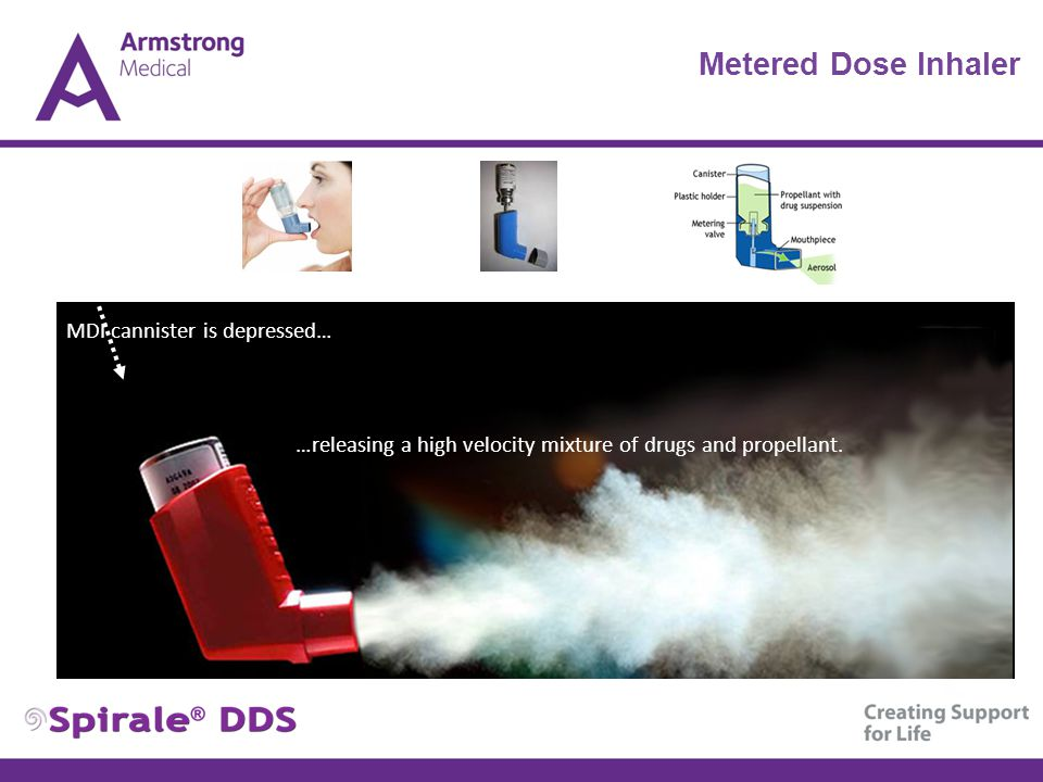 …releasing a high velocity mixture of drugs and propellant. MDI cannister is depressed… Metered Dose Inhaler