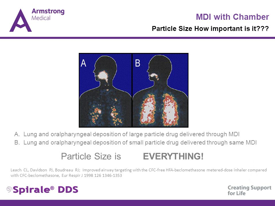 MDI with Chamber Particle Size How important is it??? Leach CL, Davidson PJ, Boudreau RJ; Improved airway targeting with the CFC-free HFA-beclomethaso