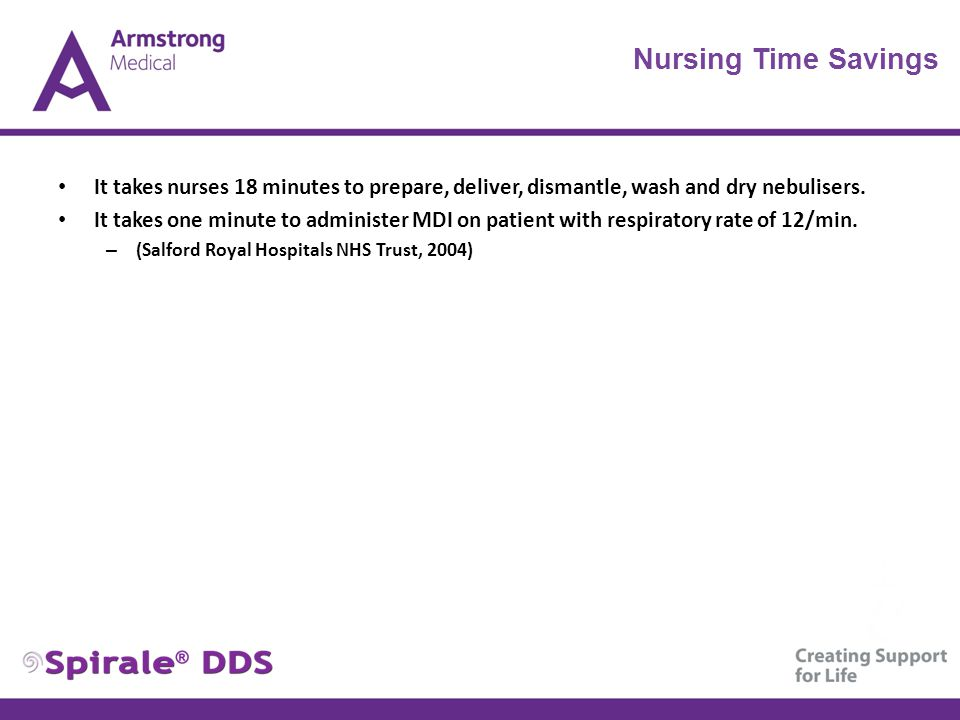 Nursing Time Savings It takes nurses 18 minutes to prepare, deliver, dismantle, wash and dry nebulisers.