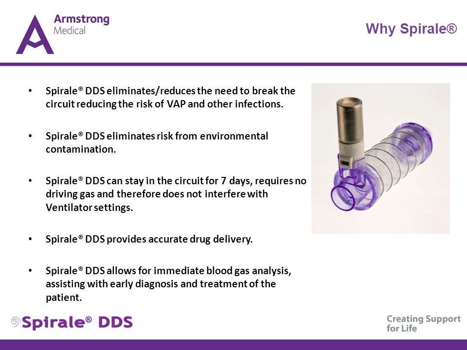 Why Spirale® Spirale® DDS eliminates/reduces the need to break the circuit reducing the risk of VAP and other infections.