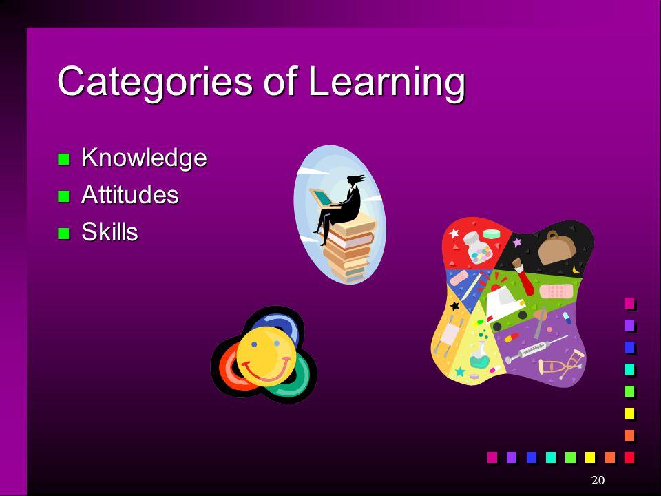20 Categories of Learning n Knowledge n Attitudes n Skills