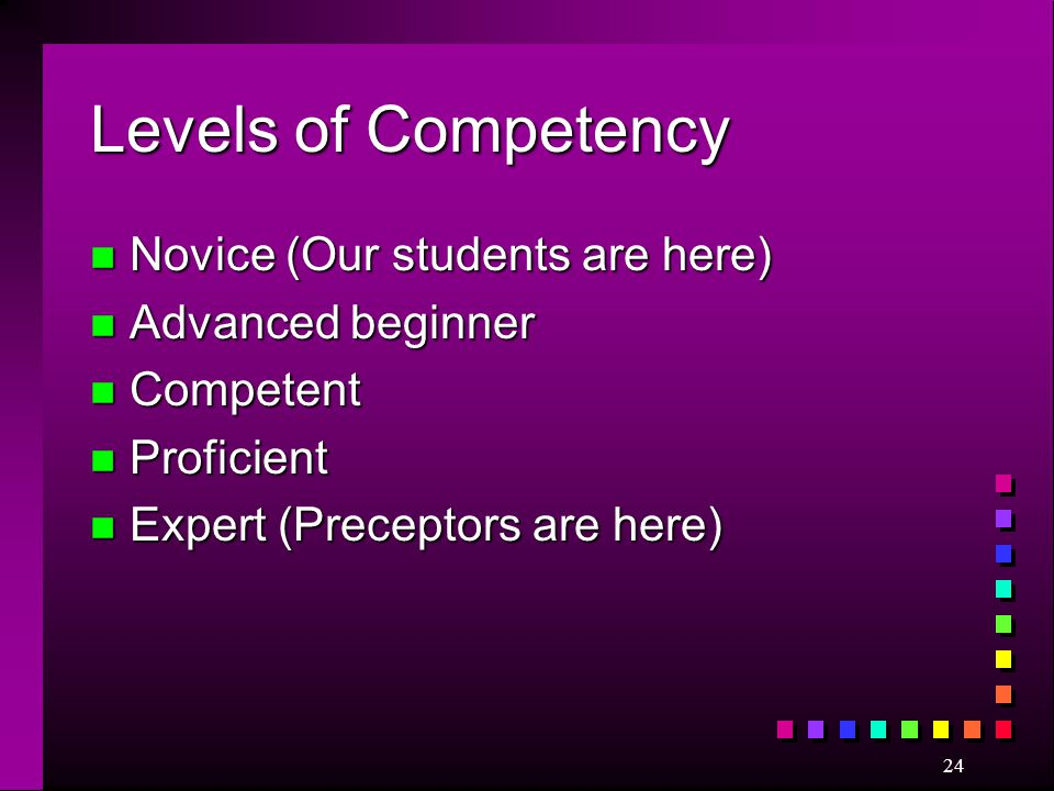 24 Levels of Competency n Novice (Our students are here) n Advanced beginner n Competent n Proficient n Expert (Preceptors are here)