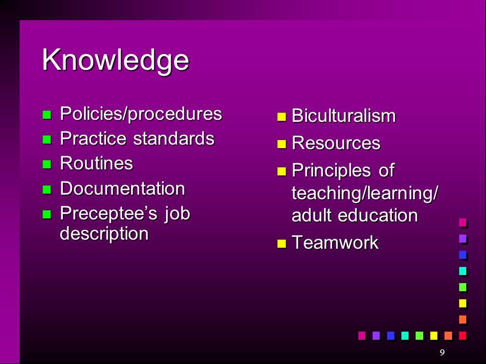 9 Knowledge n Policies/procedures n Practice standards n Routines n Documentation n Preceptee's job description n Biculturalism n Resources n Principl