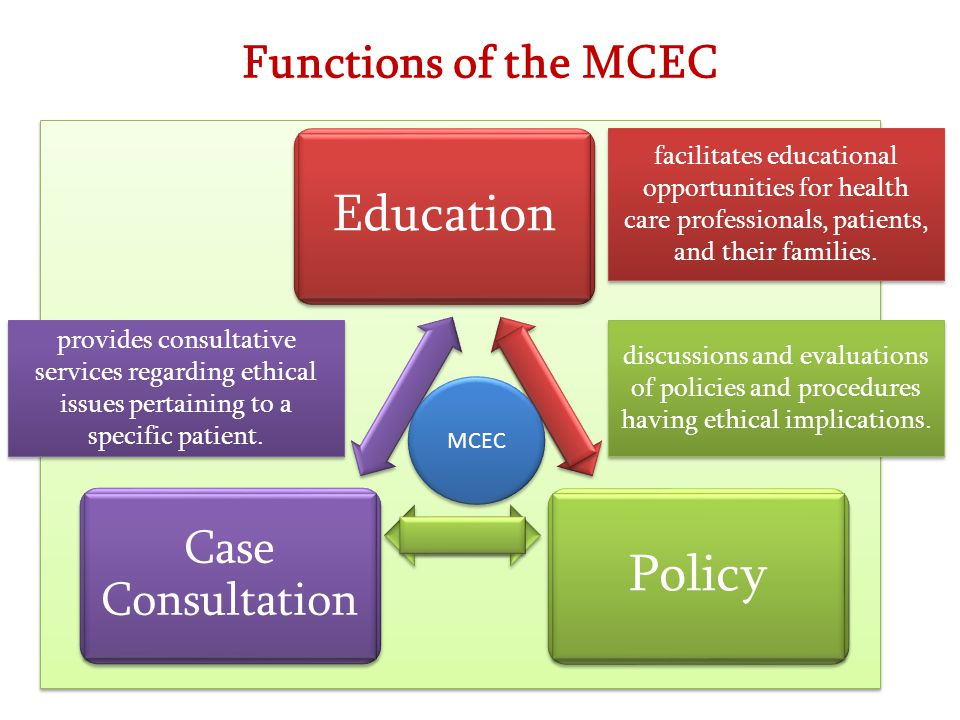 Functions of the MCEC Education Policy Case Consultation facilitates educational opportunities for health care professionals, patients, and their fami
