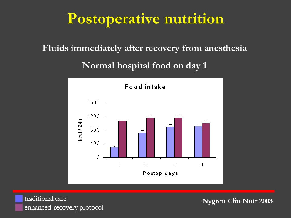 Postoperative nutrition Fluids immediately after recovery from anesthesia Normal hospital food on day 1  traditional care  enhanced-recovery protoco