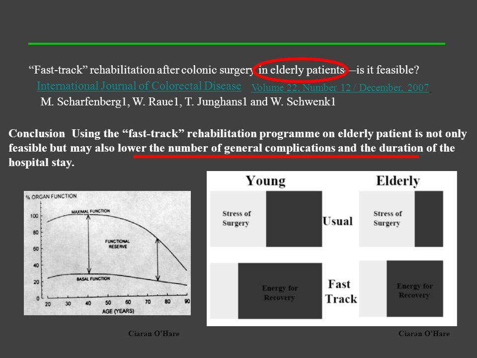 "Ciaran O'Hare ""Fast-track"" rehabilitation after colonic surgery in elderly patients—is it feasible? International Journal of Colorectal Disease Volume"