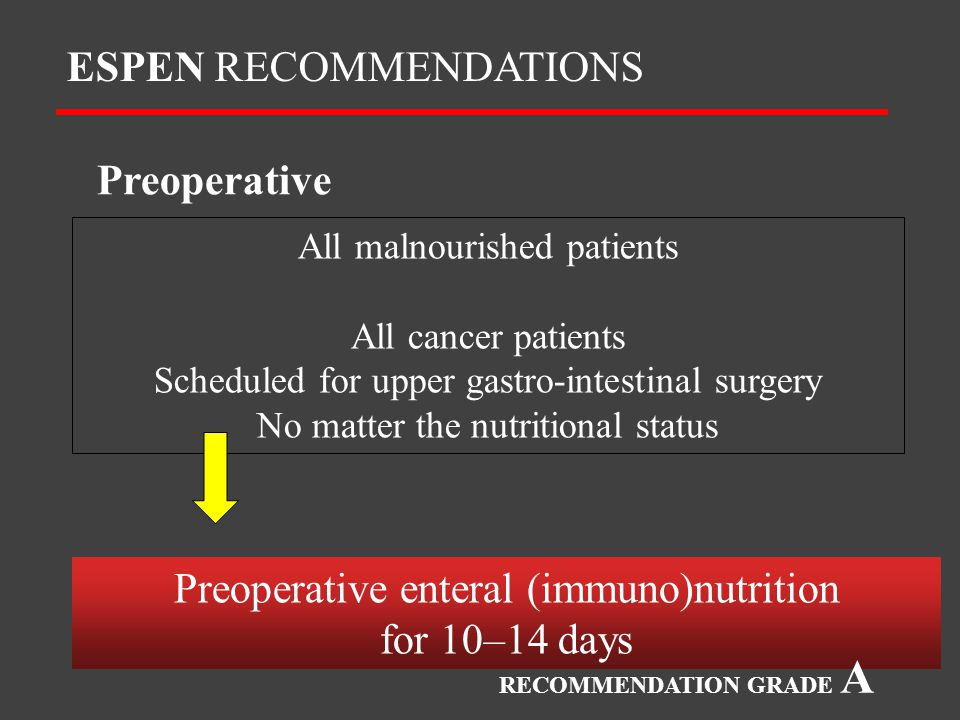 All malnourished patients All cancer patients Scheduled for upper gastro-intestinal surgery No matter the nutritional status ESPEN RECOMMENDATIONS Pre
