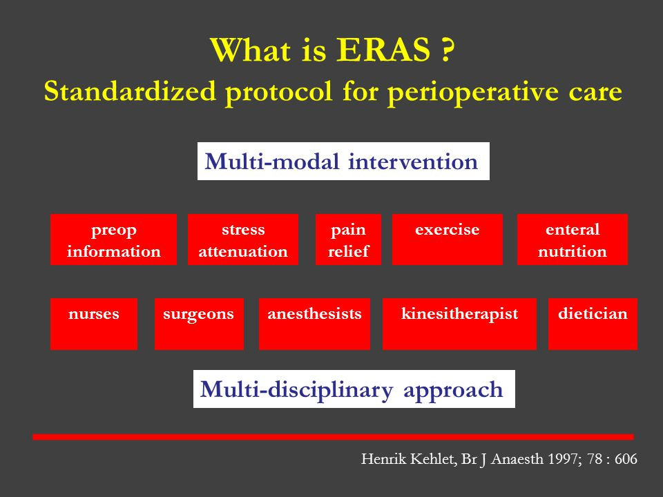 What is ERAS ? Standardized protocol for perioperative care Henrik Kehlet, Br J Anaesth 1997; 78 : 606 preop information stress attenuation pain relie