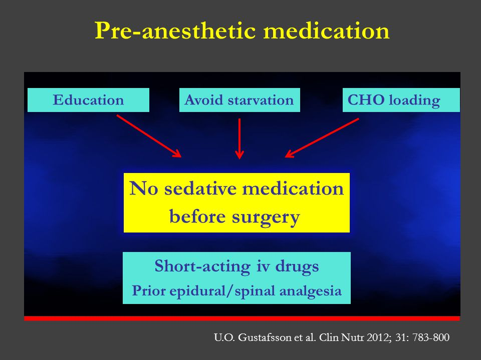 Pre-anesthetic medication Education Short-acting iv drugs Prior epidural/spinal analgesia No sedative medication before surgery Avoid starvationCHO lo