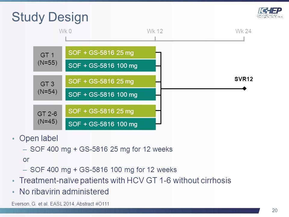 20 Everson, G. et al. EASL 2014, Abstract #O111 GT 1 (N=55) GT 3 (N=54) GT 2-6 (N=45) SOF + GS-5816 25 mg SOF + GS-5816 100 mg SOF + GS-5816 25 mg SOF