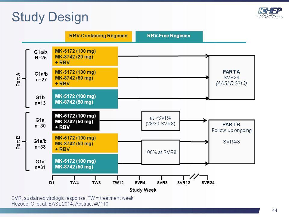 44 SVR, sustained virologic response; TW = treatment week. Hezode, C. et al. EASL 2014, Abstract #O110 RBV-Containing RegimenRBV-Free Regimen MK-5172
