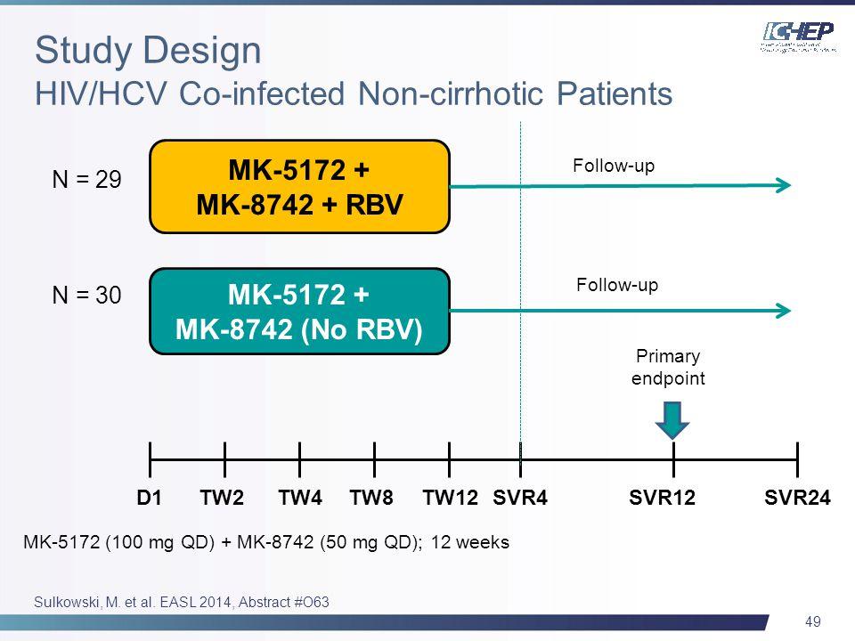 49 MK-5172 + MK-8742 + RBV MK-5172 + MK-8742 (No RBV) N = 29 N = 30 Follow-up D1TW12SVR12TW4TW2TW8SVR24SVR4 Primary endpoint MK-5172 (100 mg QD) + MK-