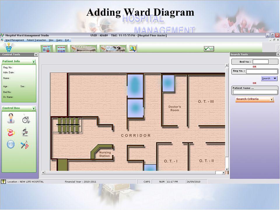 Adding Ward Diagram