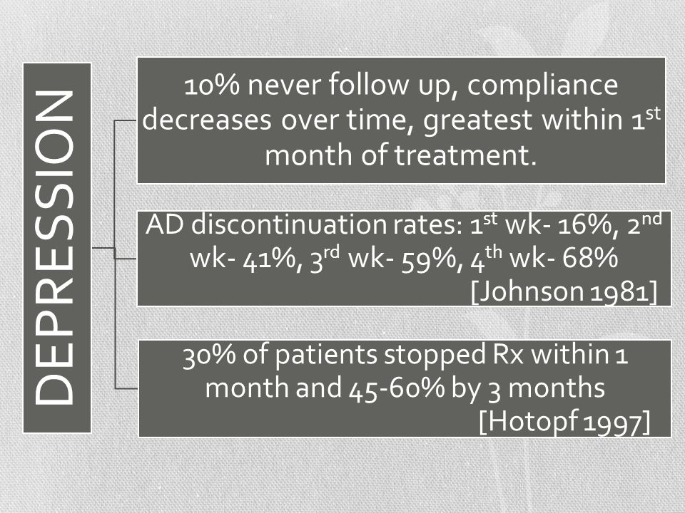 DEPRESSION 10% never follow up, compliance decreases over time, greatest within 1 st month of treatment.