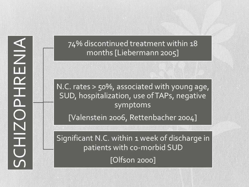 SCHIZOPHRENIA 74% discontinued treatment within 18 months [Liebermann 2005] N.C.