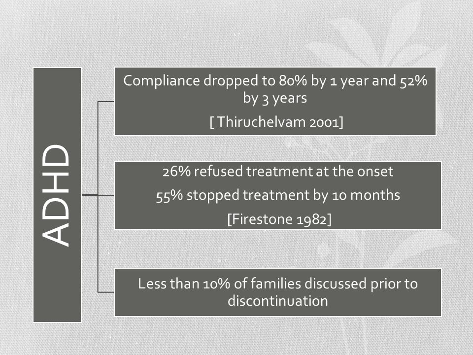 ADHD Compliance dropped to 80% by 1 year and 52% by 3 years [ Thiruchelvam 2001] 26% refused treatment at the onset 55% stopped treatment by 10 months