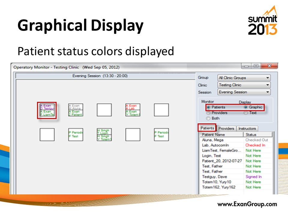 Graphical Display Patient status colors displayed