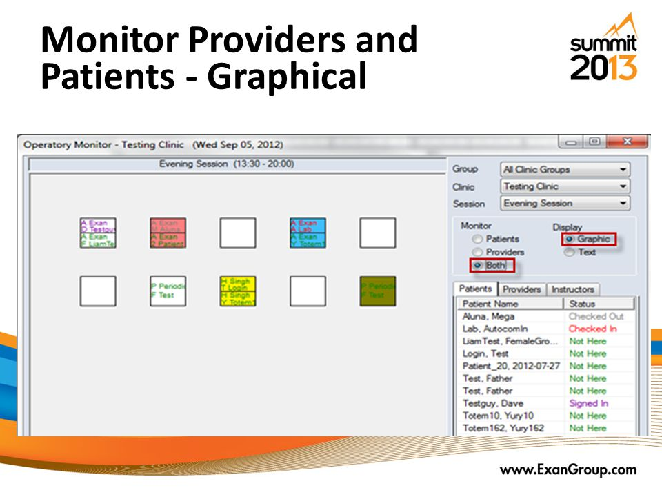 Monitor Providers and Patients - Graphical