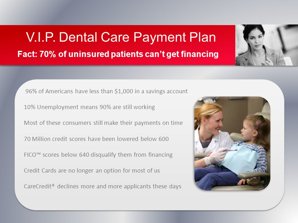 V.I.P. Dental Care Payment Plan Fact: 70% of uninsured patients can't get financing 96% of Americans have less than $1,000 in a savings account 10% Un