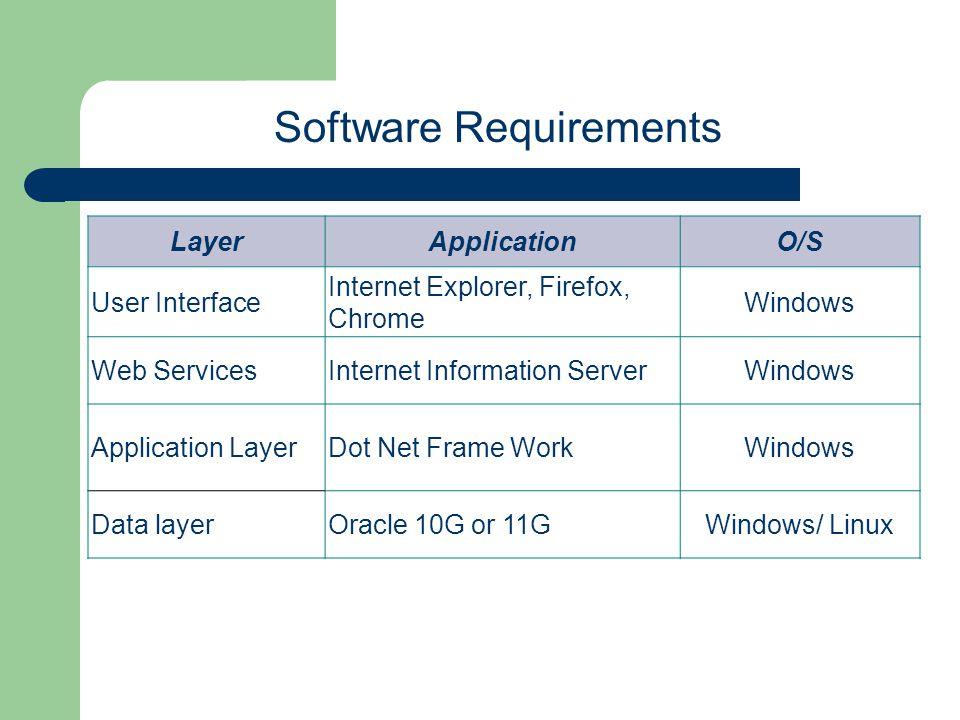 LayerApplicationO/S User Interface Internet Explorer, Firefox, Chrome Windows Web ServicesInternet Information ServerWindows Application LayerDot Net