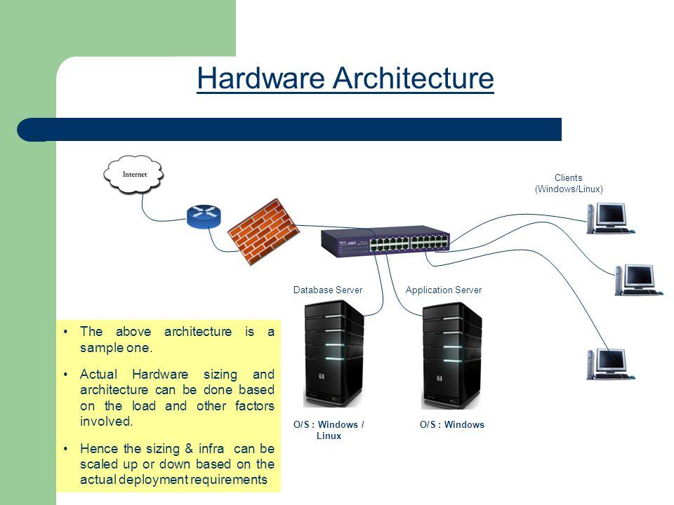 Hardware Architecture Clients (Windows/Linux) Database ServerApplication Server O/S : Windows / Linux O/S : Windows The above architecture is a sample