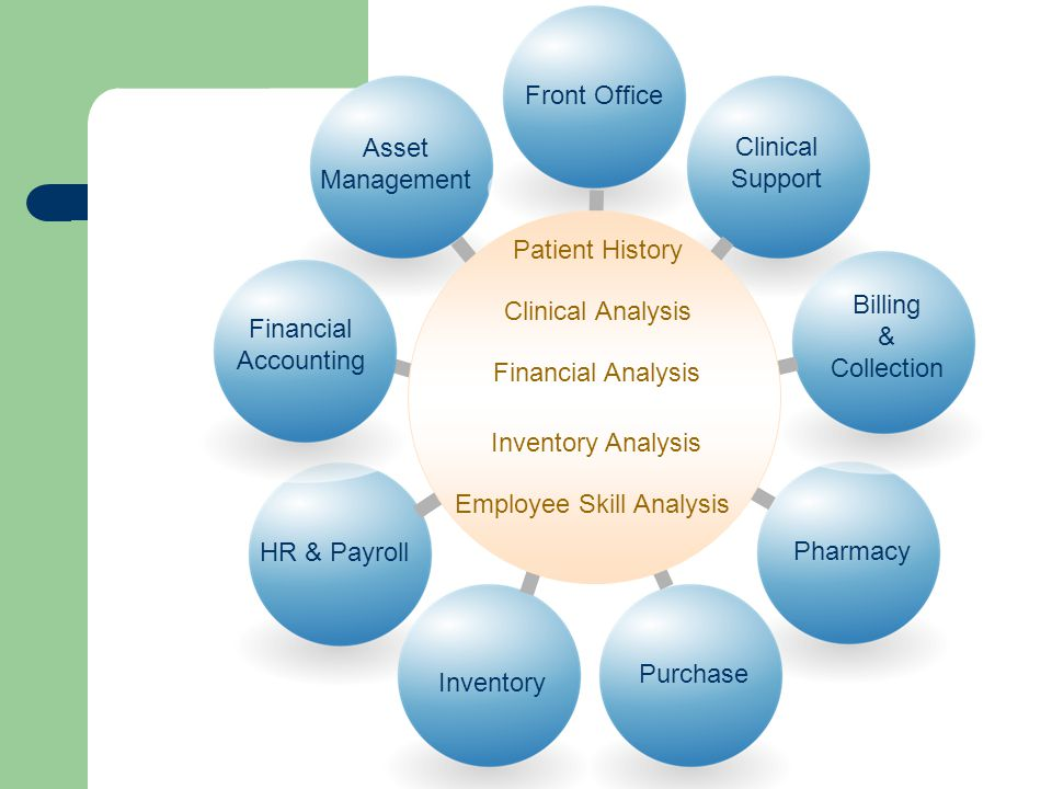 Front Office – Process Flow Patient Through AppointmentW/o Appointment Is new Patient Patient Registration Doctor Consultation Yes No Admission Needed Yes IP Registration & Ward/Room Assignment Other IP Process No Other OP Process Is Medical Legal Case Yes Process for legal formalities No OP Registration Emergency Registration