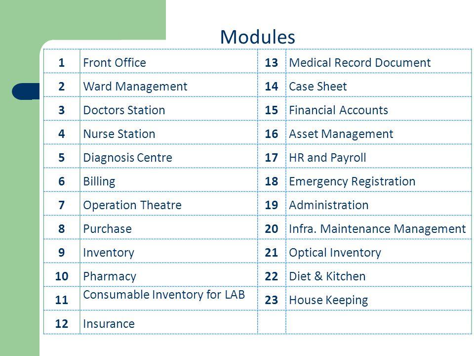 Modules 1Front Office13Medical Record Document 2Ward Management14Case Sheet 3Doctors Station15Financial Accounts 4Nurse Station16Asset Management 5Dia