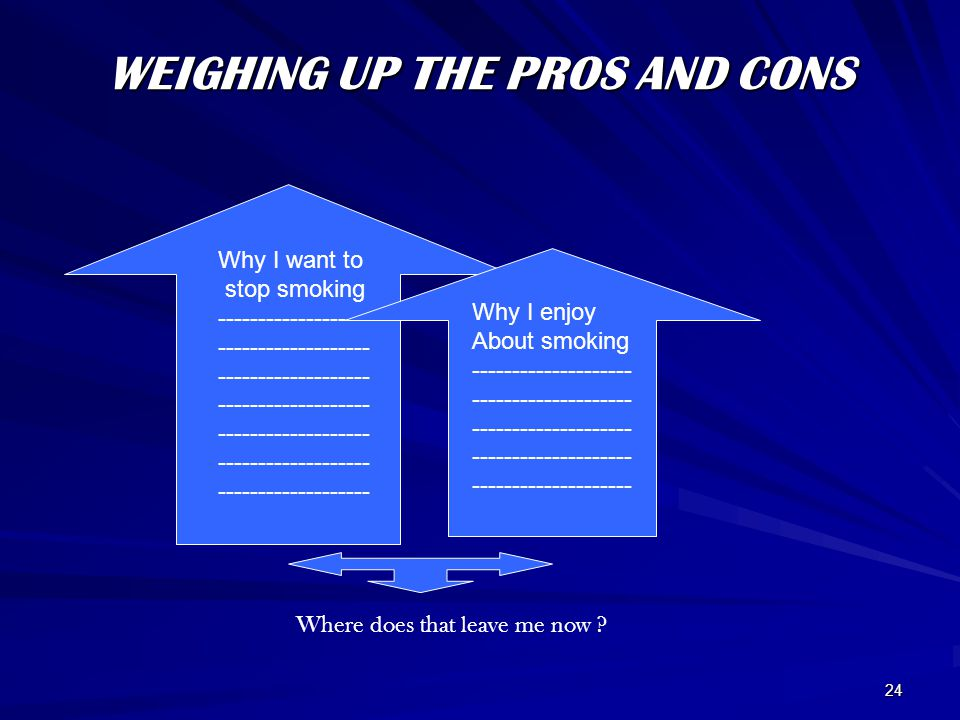 24 WEIGHING UP THE PROS AND CONS Why I want to stop smoking ------------------- Why I enjoy About smoking -------------------- Where does that leave me now ?