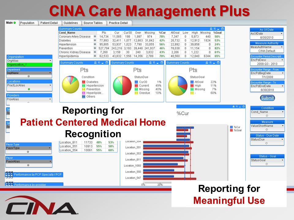 CINA Care Management Plus Reporting for Patient Centered Medical Home Recognition Reporting for Meaningful Use
