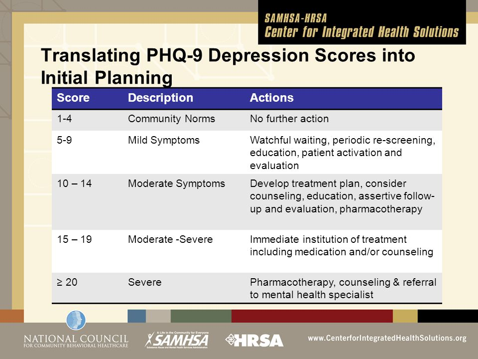 Translating PHQ-9 Depression Scores into Initial Planning ScoreDescriptionActions 1-4Community NormsNo further action 5-9Mild SymptomsWatchful waiting, periodic re-screening, education, patient activation and evaluation 10 – 14Moderate SymptomsDevelop treatment plan, consider counseling, education, assertive follow- up and evaluation, pharmacotherapy 15 – 19Moderate -SevereImmediate institution of treatment including medication and/or counseling ≥ 20SeverePharmacotherapy, counseling & referral to mental health specialist