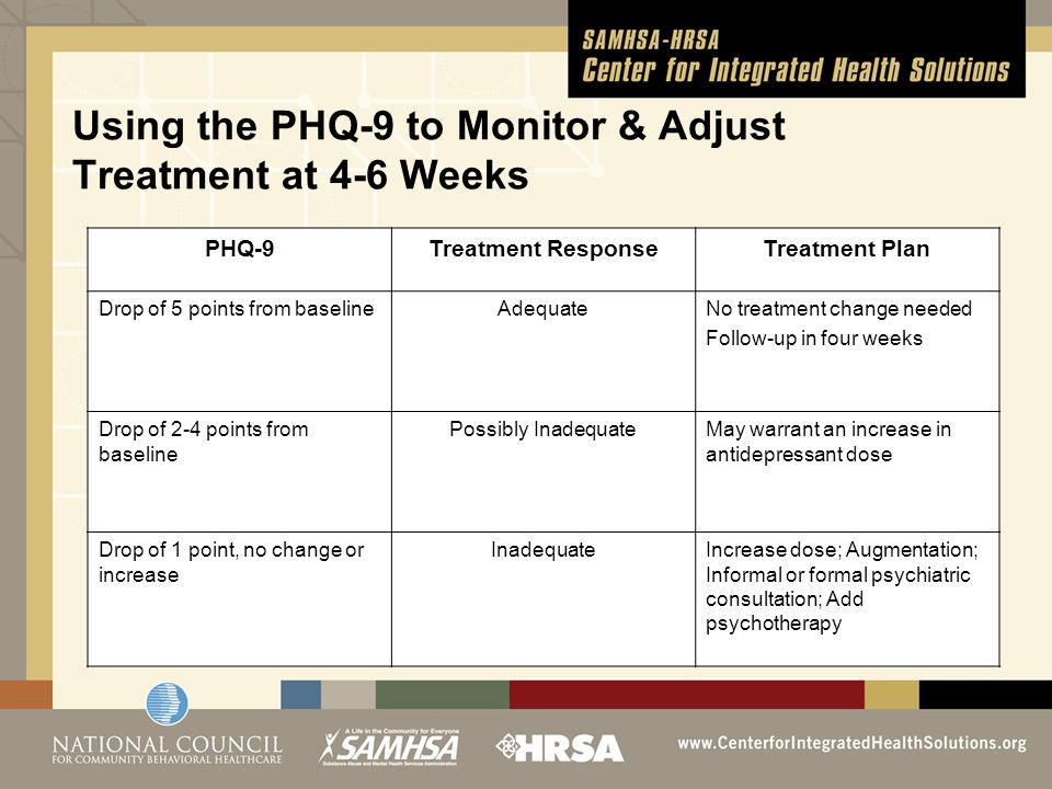 Using the PHQ-9 to Monitor & Adjust Treatment at 4-6 Weeks PHQ-9Treatment ResponseTreatment Plan Drop of 5 points from baselineAdequateNo treatment change needed Follow-up in four weeks Drop of 2-4 points from baseline Possibly InadequateMay warrant an increase in antidepressant dose Drop of 1 point, no change or increase InadequateIncrease dose; Augmentation; Informal or formal psychiatric consultation; Add psychotherapy
