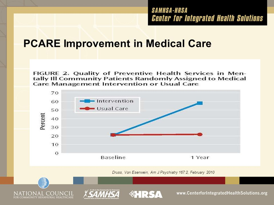 PCARE Improvement in Medical Care Druss, Von Esenwein, Am J Psychiatry 167:2, February 2010