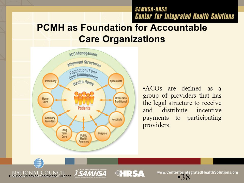 PCMH as Foundation for Accountable Care Organizations 38 Source: Premier Healthcare Alliance ACOs are defined as a group of providers that has the leg
