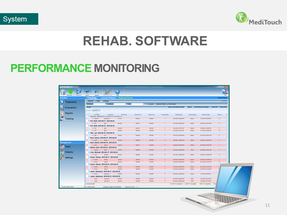 REHAB. SOFTWARE 11 System PERFORMANCE MONITORING