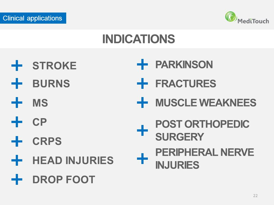 INDICATIONS STROKE FRACTURES PARKINSON MS CP CRPS HEAD INJURIES DROP FOOT PERIPHERAL NERVE INJURIES POST ORTHOPEDIC SURGERY MUSCLE WEAKNEES BURNS Clin