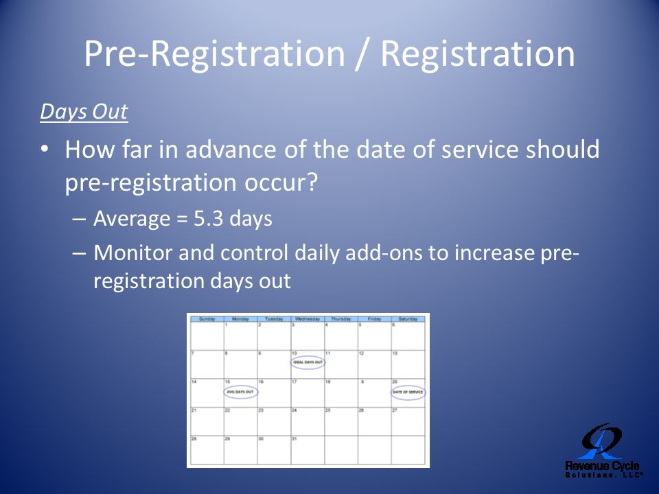 Pre-Registration / Registration Days Out How far in advance of the date of service should pre-registration occur? – Average = 5.3 days – Monitor and c