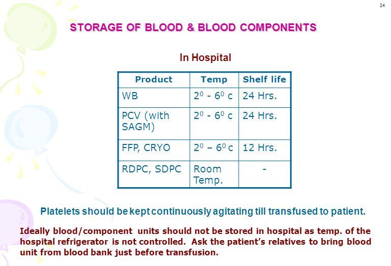 ProductTempShelf life WB2 0 – 6 0 c35 Days PCV (with Additive Sol) 2 0 - 6 0 c42 Days FFP, CRYO<-30 0 c1 Year RDPC, SDPC20 0 – 24 0 c5 Days In Blood B
