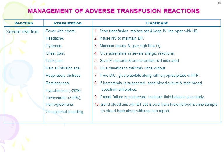MANAGEMENT OF ADVERSE TRANSFUSION REACTIONS ReactionPresentationTreatment -Slow the transfusion -Give IM antihistaminic -If no improvement or worsenin
