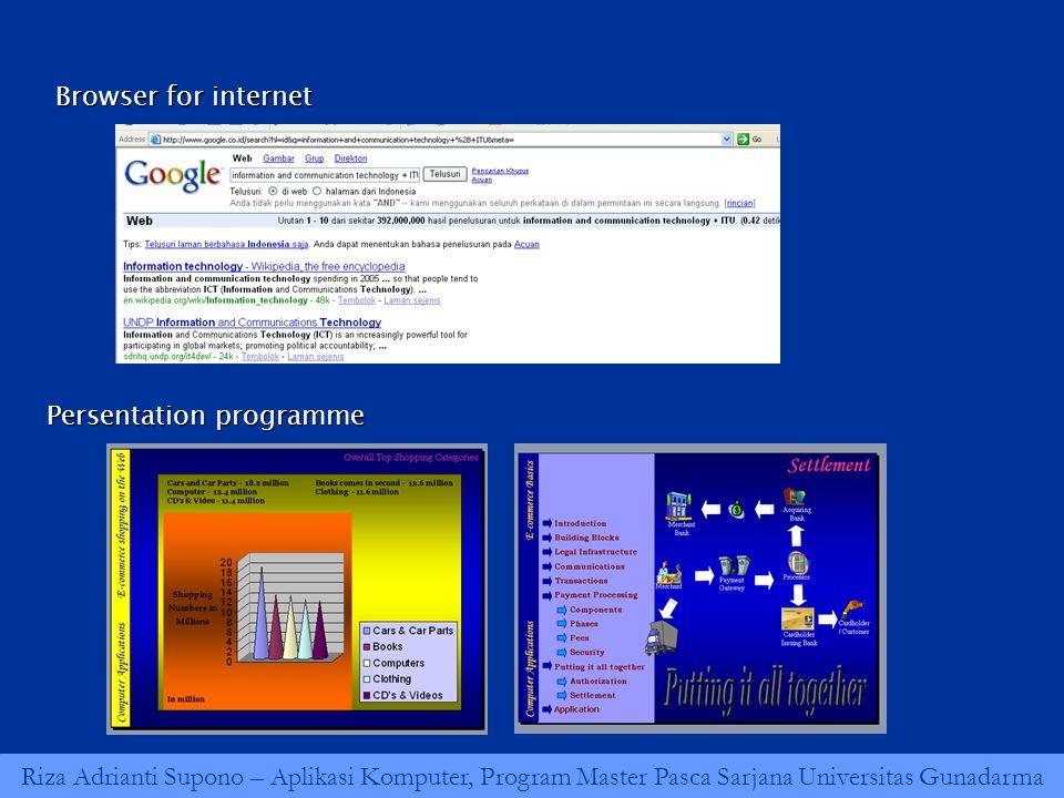 Riza Adrianti Supono – Aplikasi Komputer, Program Master Pasca Sarjana Universitas Gunadarma Browser for internet Persentation programme