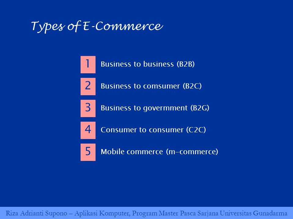 Riza Adrianti Supono – Aplikasi Komputer, Program Master Pasca Sarjana Universitas Gunadarma Types of E-Commerce 1 Business to business (B2B) 2 Business to comsumer (B2C) 3 Business to govermment (B2G) 4 Consumer to consumer (C2C) 5 Mobile commerce (m-commerce)