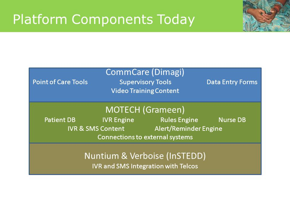 Partnering MOTECH's strength Rules-based Messaging Pill & Appointment Reminders Message campaigns Connecting disparate health system components