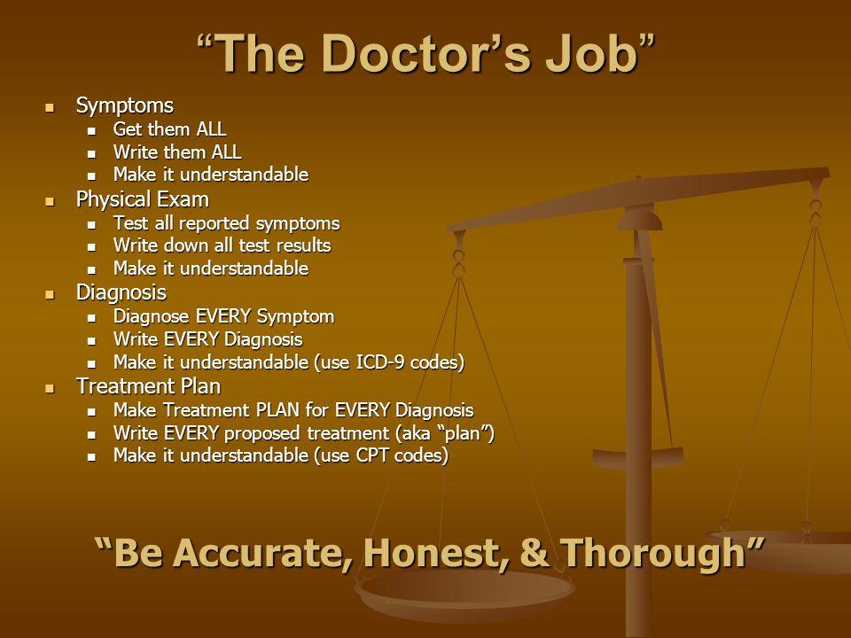 """The Doctor's Job"" Symptoms Symptoms Get them ALL Get them ALL Write them ALL Write them ALL Make it understandable Make it understandable Physical Ex"