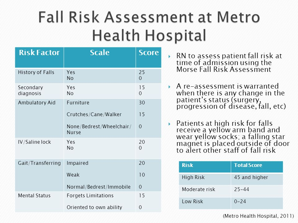  RN to assess patient fall risk at time of admission using the Morse Fall Risk Assessment  A re-assessment is warranted when there is any change in