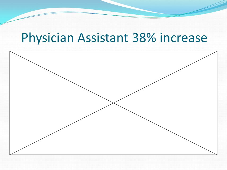 Physician Assistant 38% increase