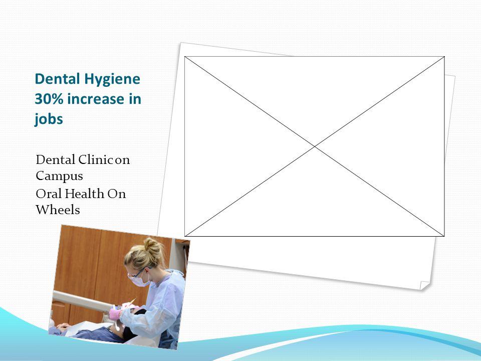 Dental Hygiene 30% increase in jobs Dental Clinic on Campus Oral Health On Wheels