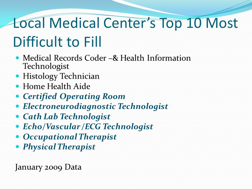 Local Medical Center's Top 10 Most Difficult to Fill Medical Records Coder –& Health Information Technologist Histology Technician Home Health Aide Certified Operating Room Electroneurodiagnostic Technologist Cath Lab Technologist Echo/Vascular /ECG Technologist Occupational Therapist Physical Therapist January 2009 Data