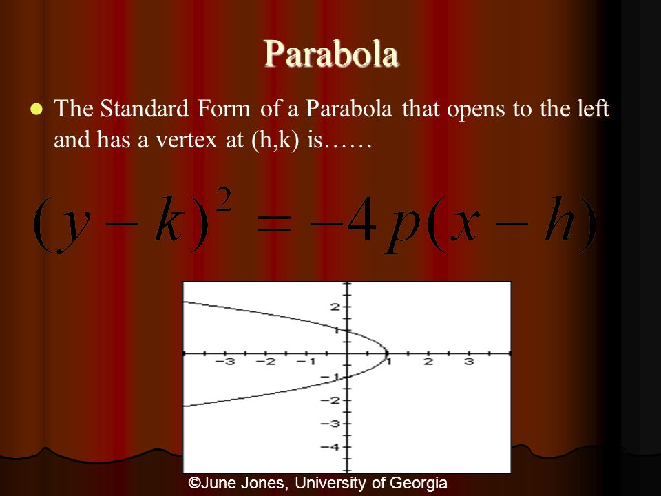 Parabola The Parabola that opens to the right and has a vertex at (h,k) has the following characteristics……..