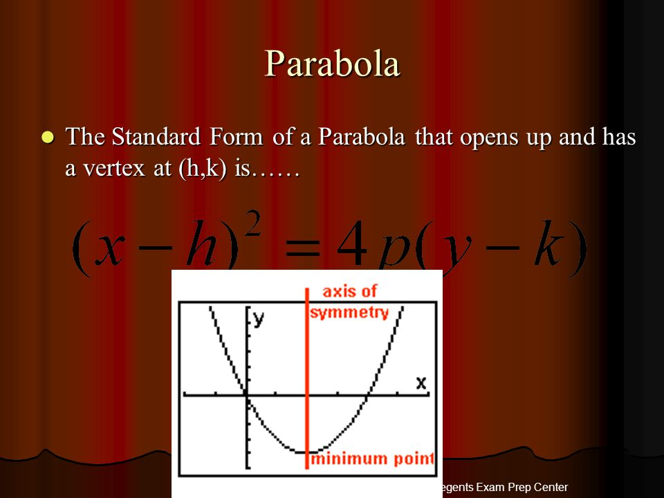 Parabola The Parabola that opens to the left and has a vertex at (h,k) has the following characteristics…… The Parabola that opens to the left and has a vertex at (h,k) has the following characteristics…… p is the distance from the vertex of the parabola to the focus or directrix p is the distance from the vertex of the parabola to the focus or directrix This makes the coordinates of the focus (h – p, k) This makes the coordinates of the focus (h – p, k) This makes the equation of the directrix x = h + p This makes the equation of the directrix x = h + p The makes the axis of symmetry The makes the axis of symmetry